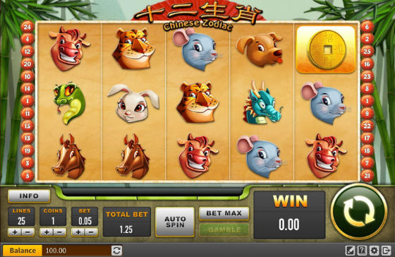 chinese zodiac kolikkopeli